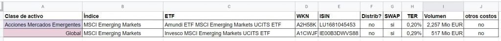 tabla-etf-tracking-carter-mundial